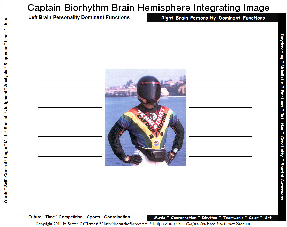 2015-captain-biorhythm-brain-integration-test